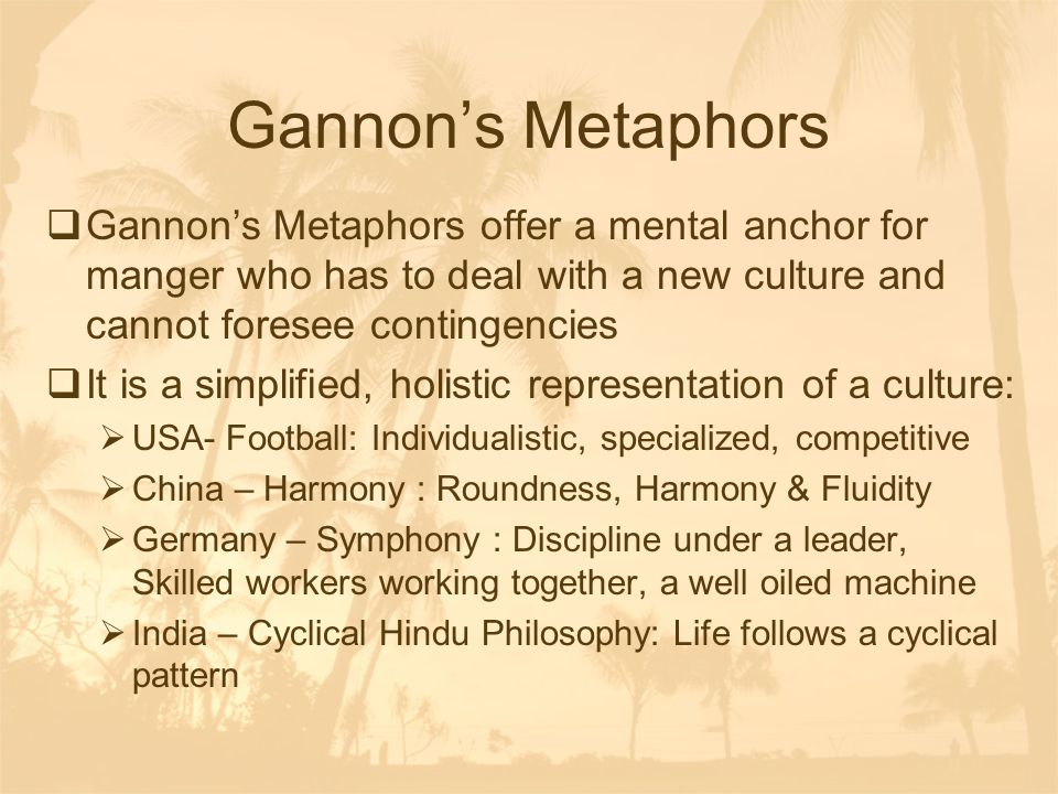 Gannon's Metaphors  Gannon's Metaphors offer a mental anchor for manger who has to deal with a new culture and cannot foresee contingencies  It is a