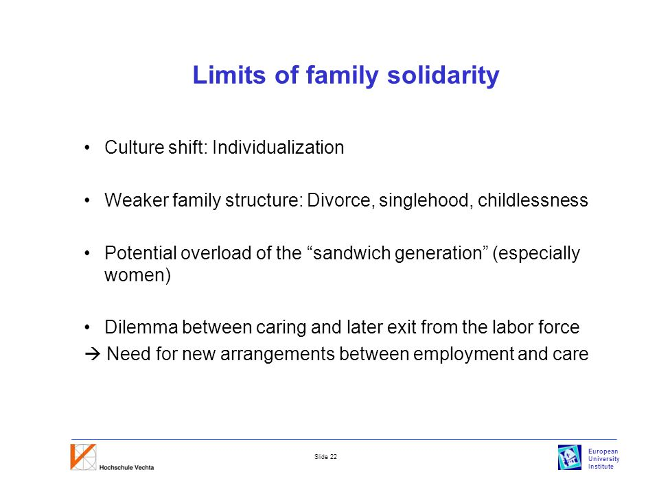 European University Institute Slide 22 Limits of family solidarity Culture shift: Individualization Weaker family structure: Divorce, singlehood, childlessness Potential overload of the sandwich generation (especially women) Dilemma between caring and later exit from the labor force  Need for new arrangements between employment and care