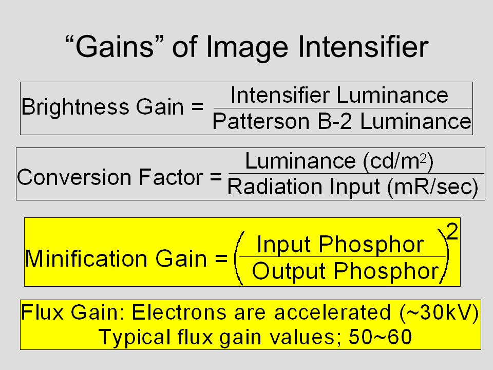"""Gains"" of Image Intensifier"