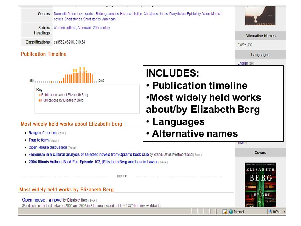 INCLUDES: Publication timeline Most widely held works about/by Elizabeth Berg Languages Alternative names