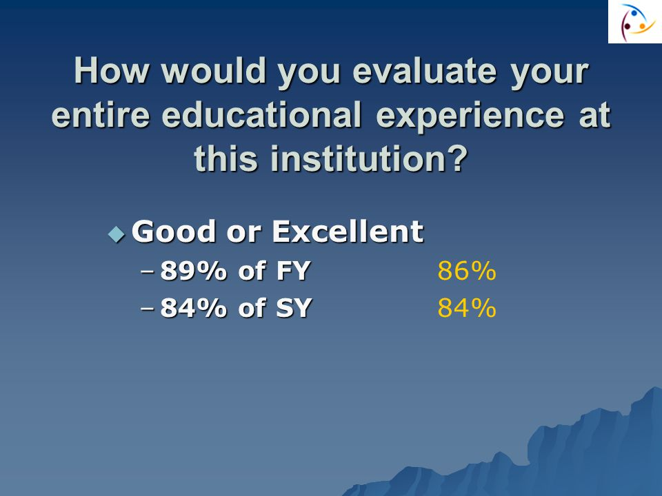 How would you evaluate your entire educational experience at this institution.