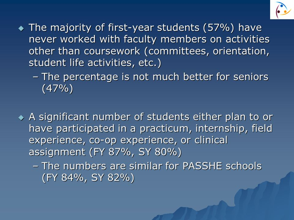  The majority of first-year students (57%) have never worked with faculty members on activities other than coursework (committees, orientation, student life activities, etc.) –The percentage is not much better for seniors (47%)  A significant number of students either plan to or have participated in a practicum, internship, field experience, co-op experience, or clinical assignment (FY 87%, SY 80%) –The numbers are similar for PASSHE schools (FY 84%, SY 82%)