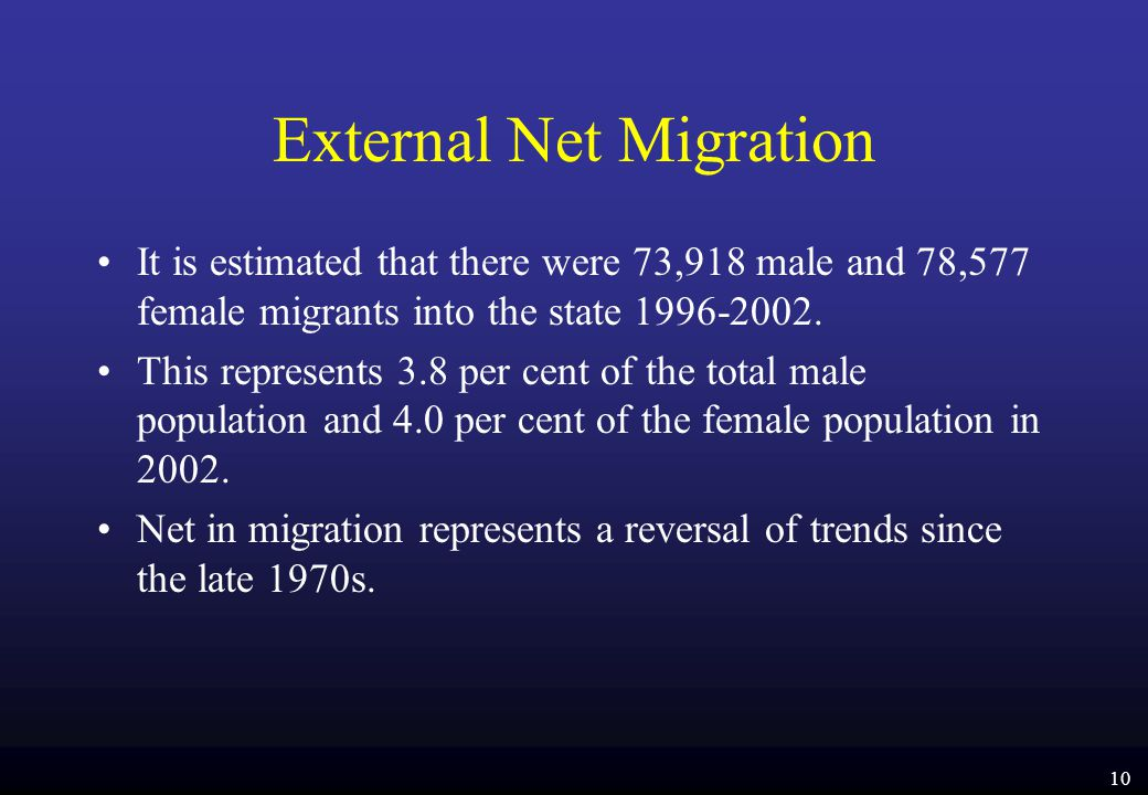 10 External Net Migration It is estimated that there were 73,918 male and 78,577 female migrants into the state