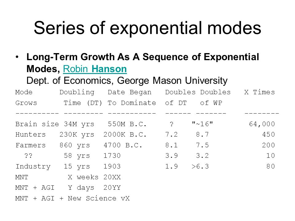 Series of exponential modes Long-Term Growth As A Sequence of Exponential Modes, Robin Hanson Dept.