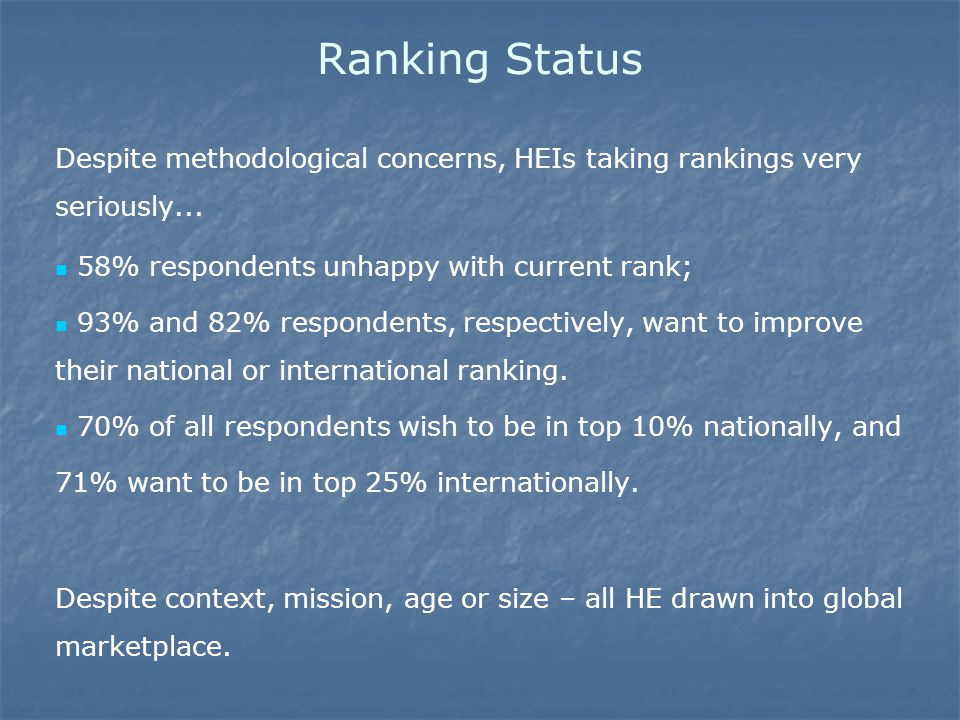 Ranking Status Despite methodological concerns, HEIs taking rankings very seriously...