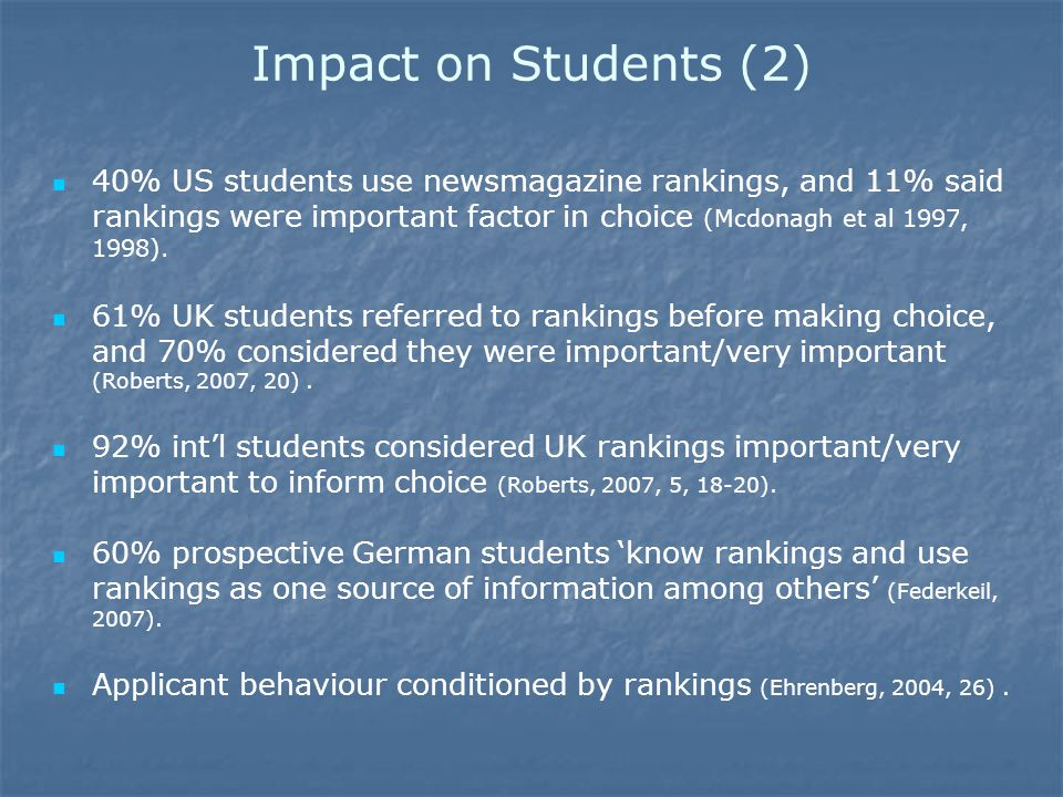 Impact on Students (2) 40% US students use newsmagazine rankings, and 11% said rankings were important factor in choice (Mcdonagh et al 1997, 1998).
