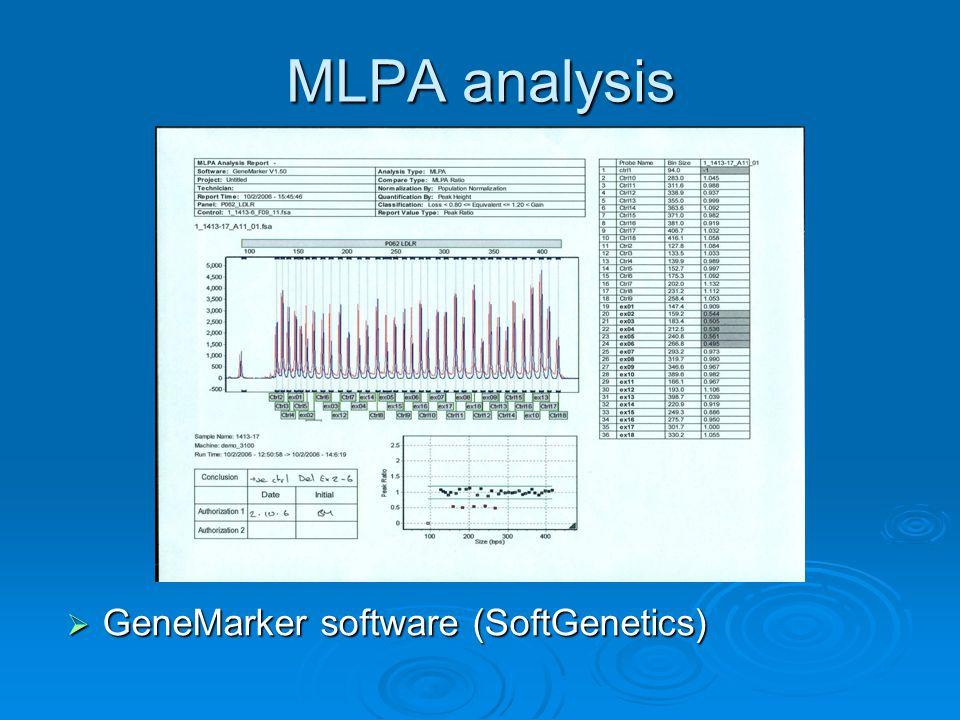 MLPA analysis  GeneMarker software (SoftGenetics)