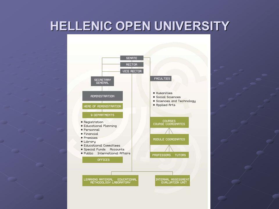 HELLENIC OPEN UNIVERSITY