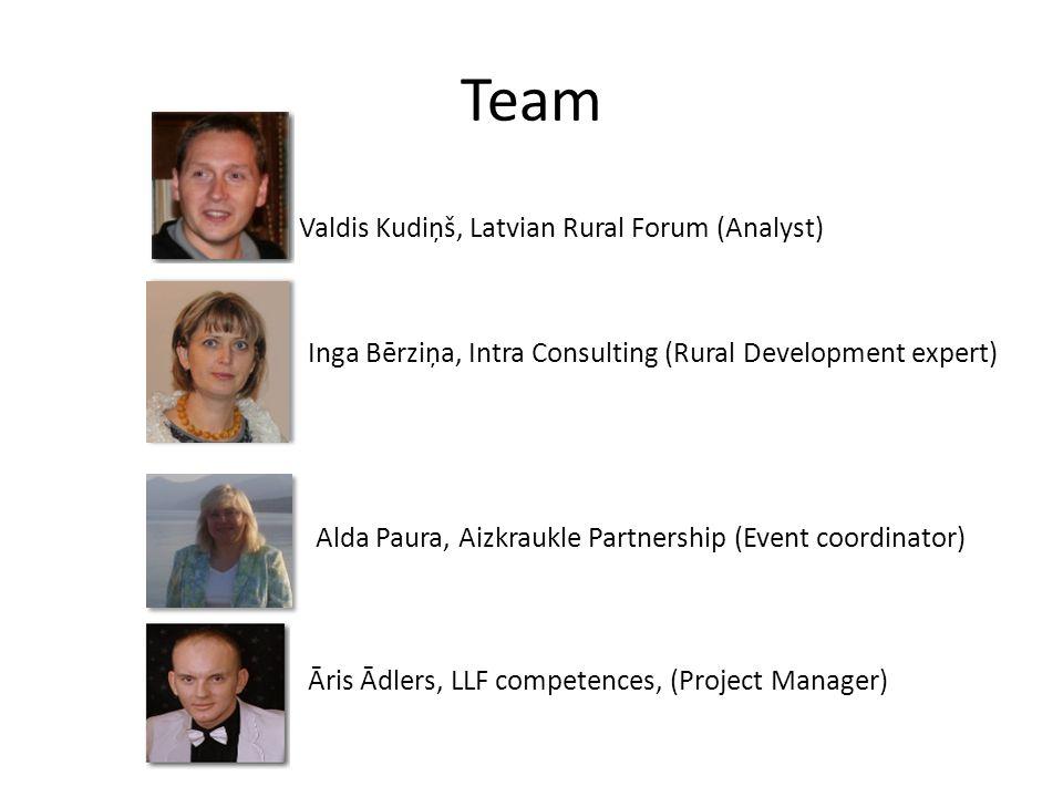 Team Āris Ādlers, LLF competences, (Project Manager) Valdis Kudiņš, Latvian Rural Forum (Analyst) Inga Bērziņa, Intra Consulting (Rural Development expert) Alda Paura, Aizkraukle Partnership (Event coordinator)