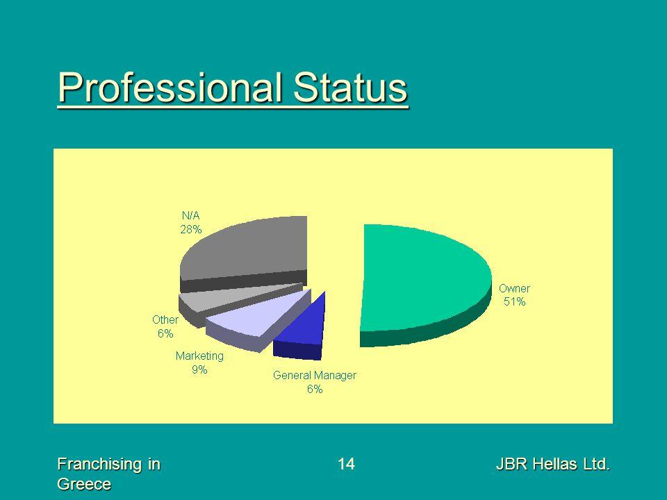 Franchising in Greece JBR Hellas Ltd.14 Professional Status