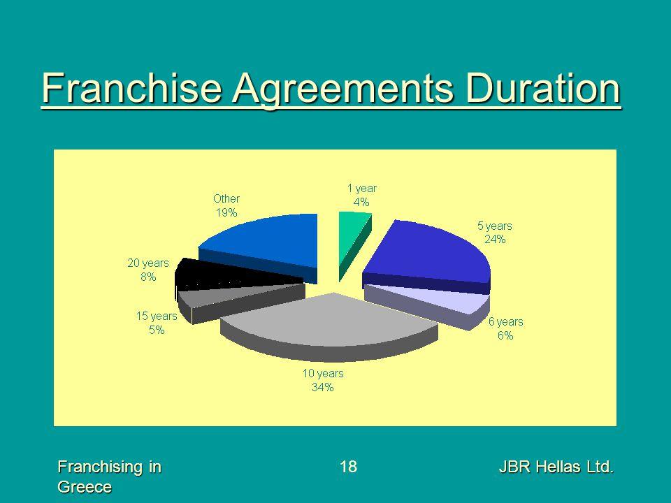 Franchising in Greece JBR Hellas Ltd.18 Franchise Agreements Duration