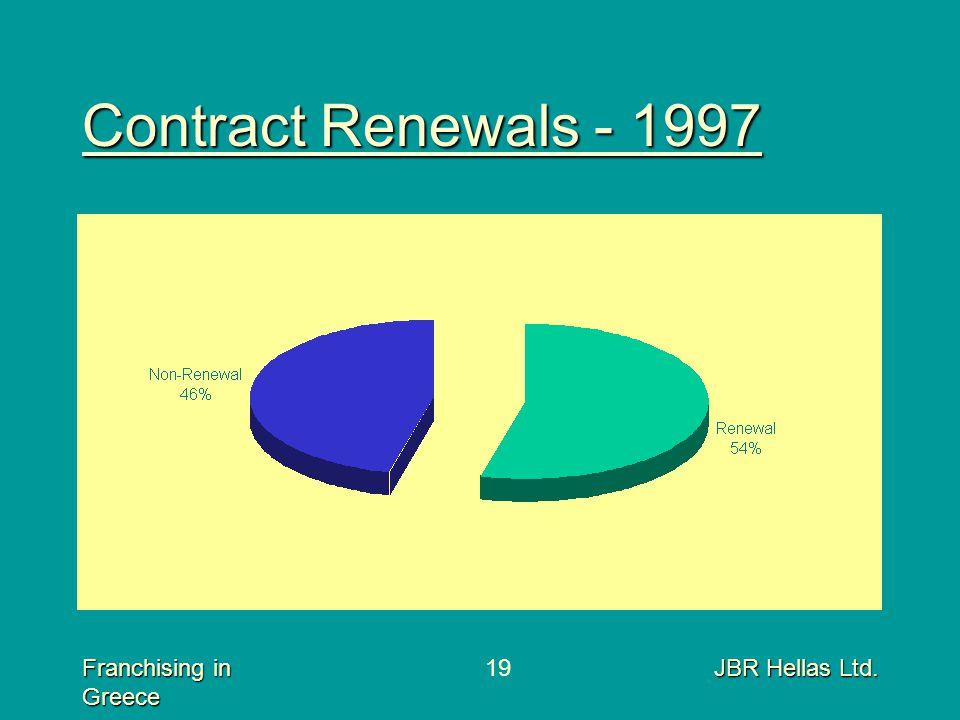 Franchising in Greece JBR Hellas Ltd.19 Contract Renewals - 1997