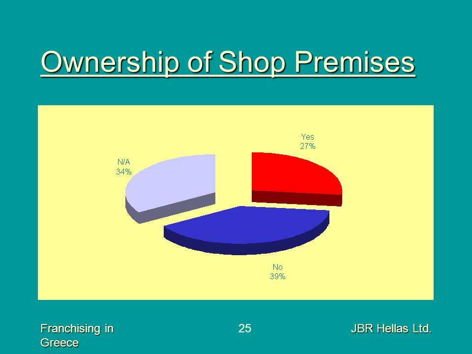Franchising in Greece JBR Hellas Ltd.25 Ownership of Shop Premises