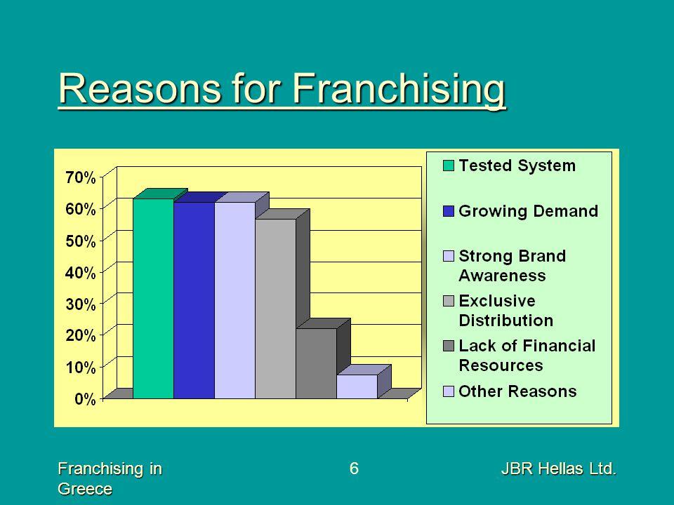 Franchising in Greece JBR Hellas Ltd.6 Reasons for Franchising