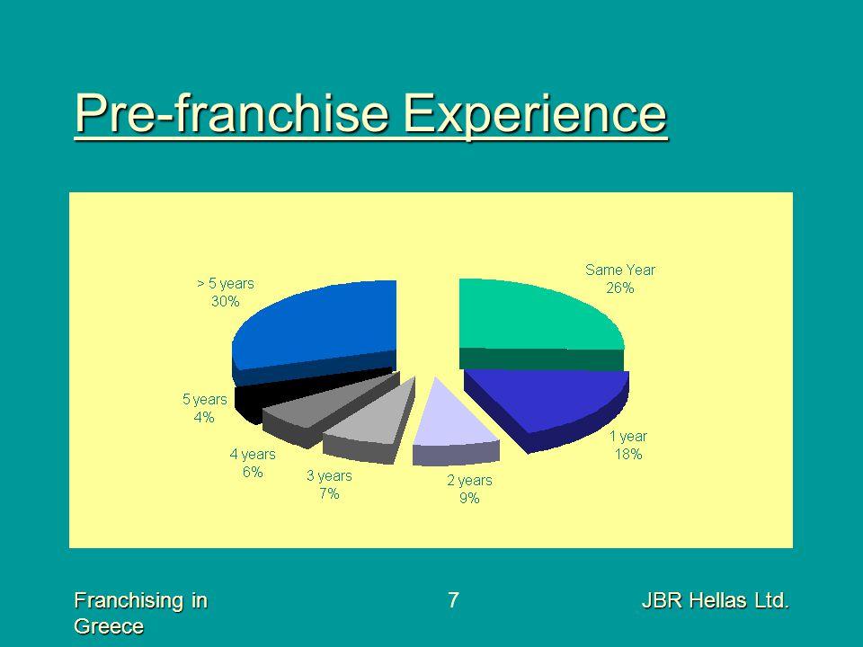 Franchising in Greece JBR Hellas Ltd.7 Pre-franchise Experience
