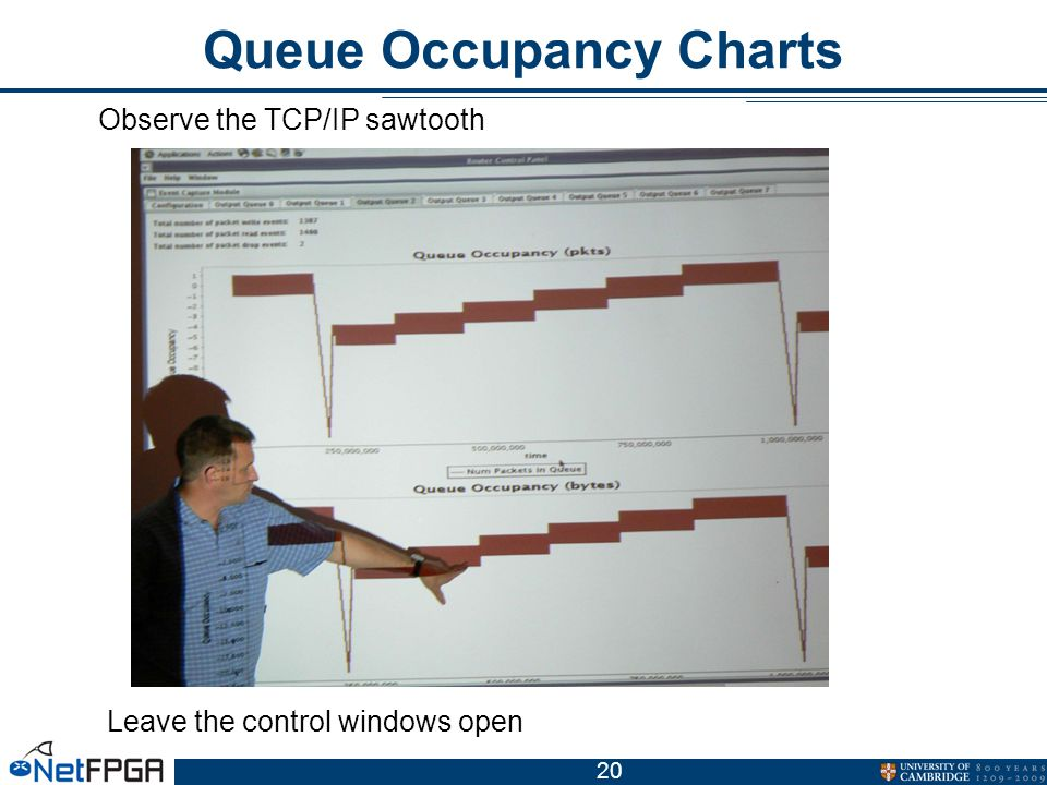20 Queue Occupancy Charts Leave the control windows open Observe the TCP/IP sawtooth