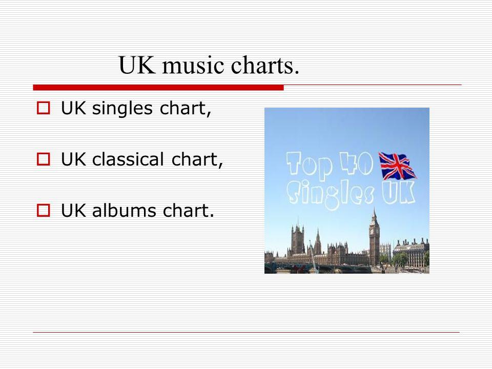 UK music charts.  UK singles chart,  UK classical chart,  UK albums chart.
