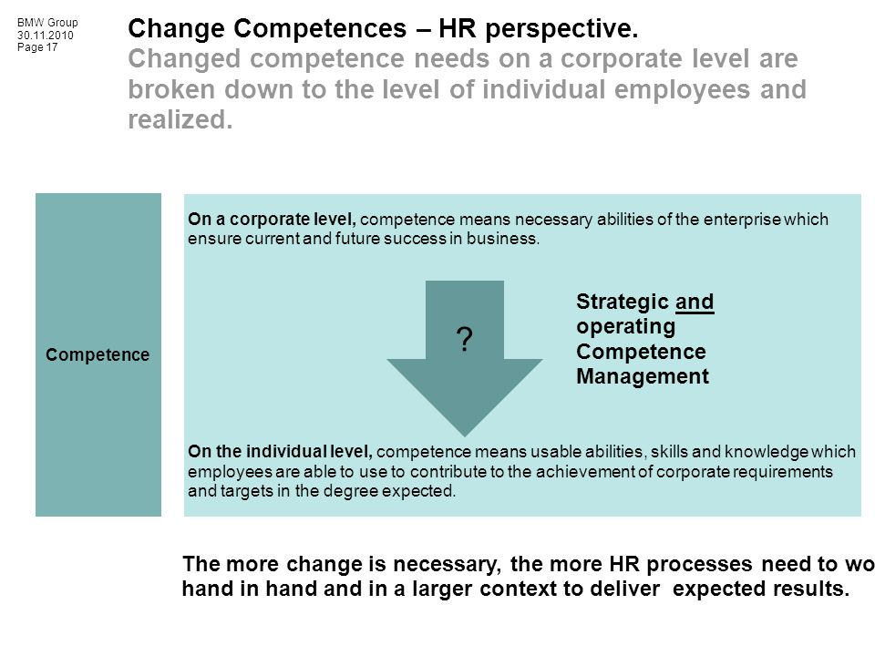 BMW Group 30.11.2010 Page 17 Change Competences – HR perspective. Changed competence needs on a corporate level are broken down to the level of indivi