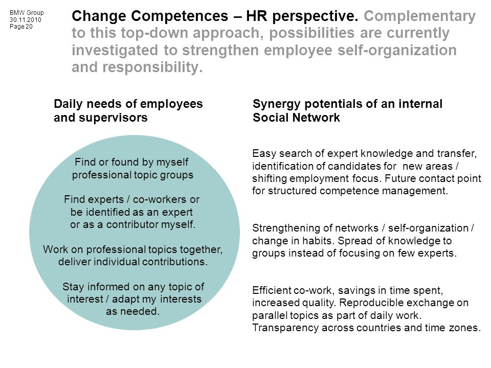BMW Group 30.11.2010 Page 20 Change Competences – HR perspective. Complementary to this top-down approach, possibilities are currently investigated to