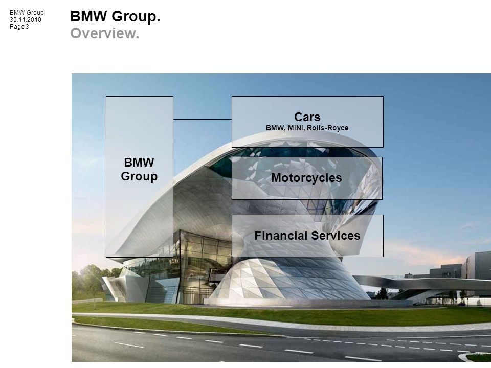 BMW Group 30.11.2010 Page 3 BMW Group. Overview.