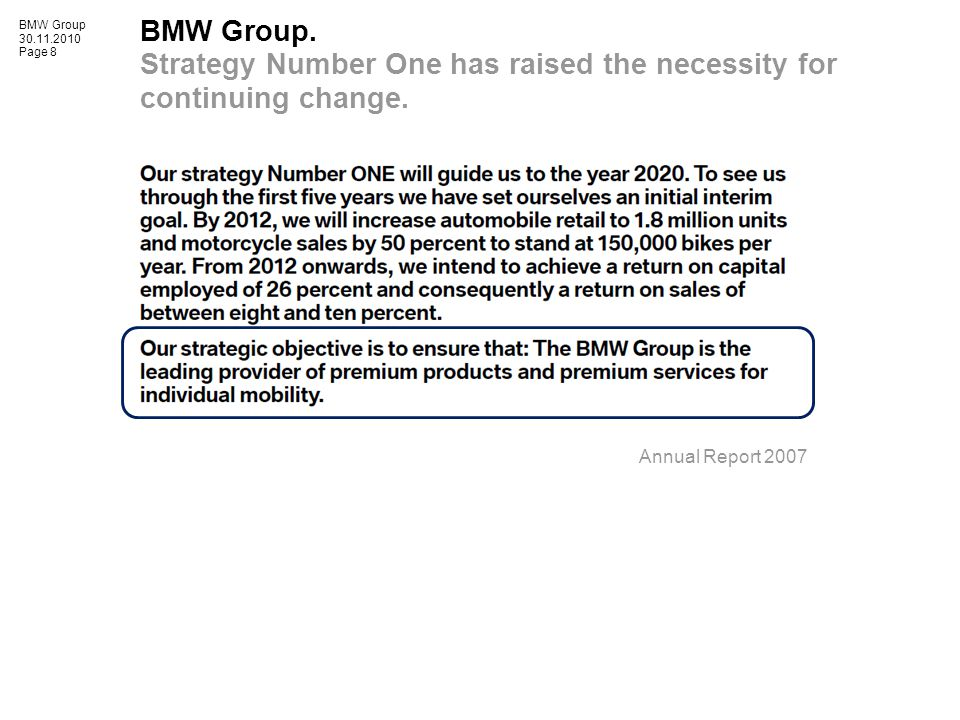 BMW Group 30.11.2010 Page 8 BMW Group.