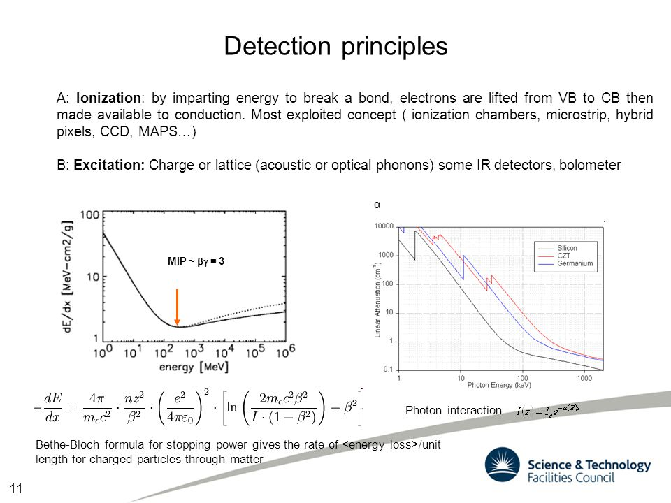 Detection principles A: Ionization: by imparting energy to break a bond, electrons are lifted from VB to CB then made available to conduction. Most ex