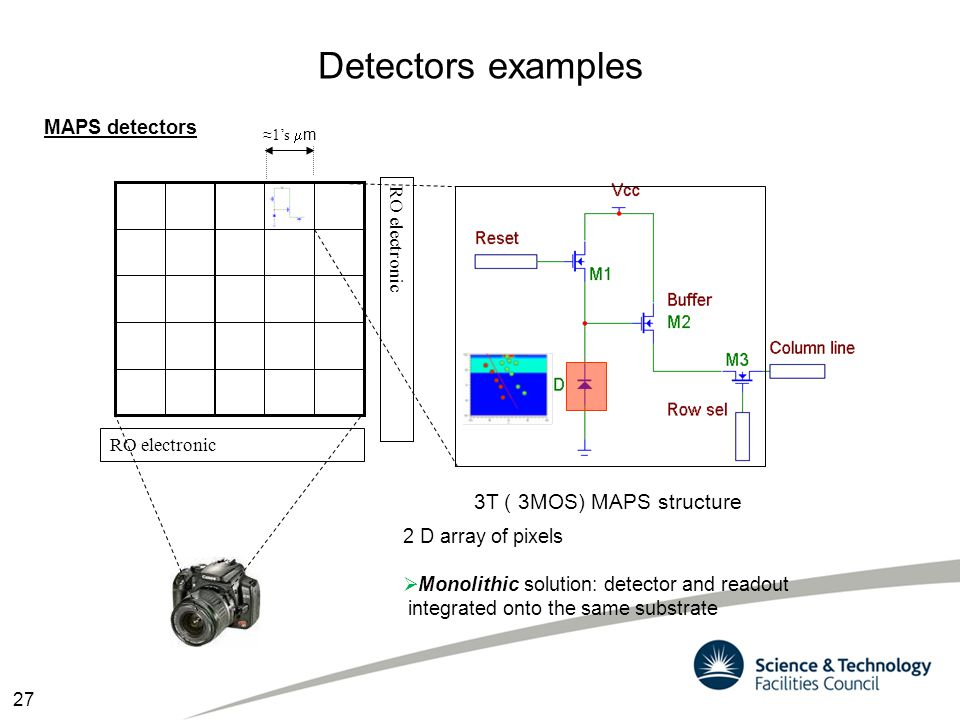 Detectors examples RO electronic 3T ( 3MOS) MAPS structure ≈1's  m RO electronic MAPS detectors 27 2 D array of pixels  Monolithic solution: detecto