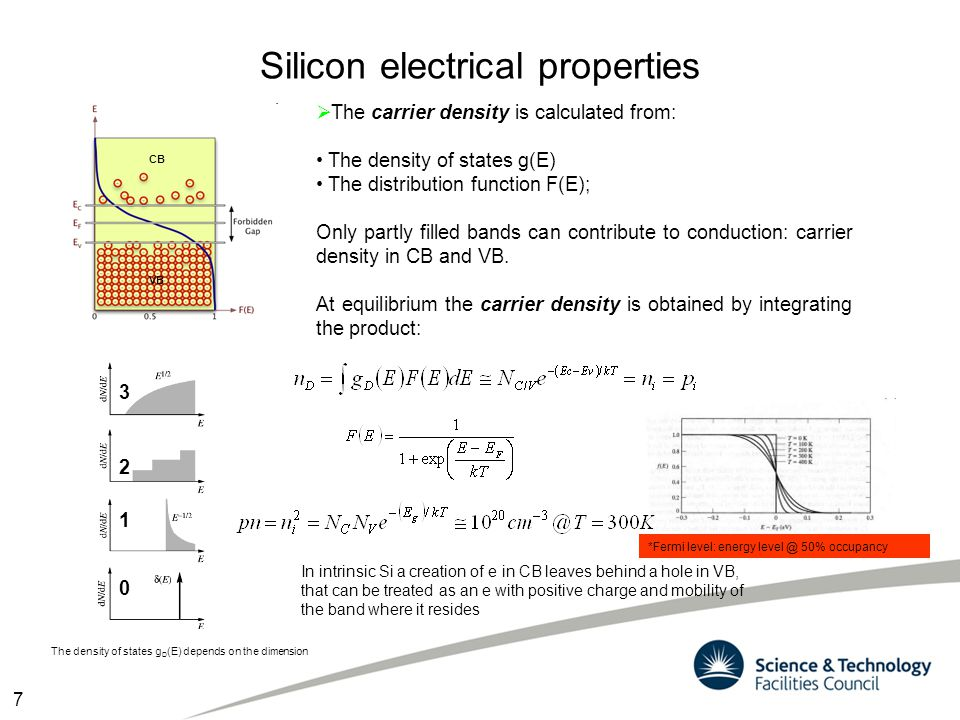 Silicon electrical properties  The carrier density is calculated from: The density of states g(E) The distribution function F(E); Only partly filled