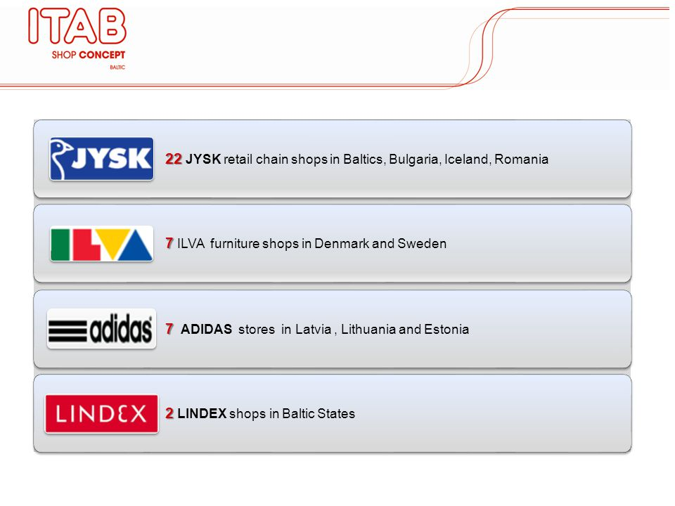 22 22 JYSK retail chain shops in Baltics, Bulgaria, Iceland, Romania 7 7 ILVA furniture shops in Denmark and Sweden 7 7 ADIDAS stores in Latvia, Lithuania and Estonia 2 2 LINDEX shops in Baltic States
