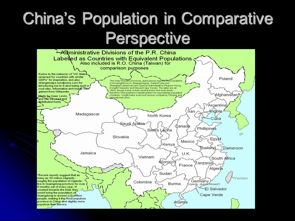 China's Population in Comparative Perspective
