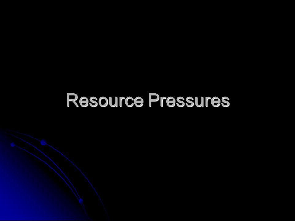 Resource Pressures