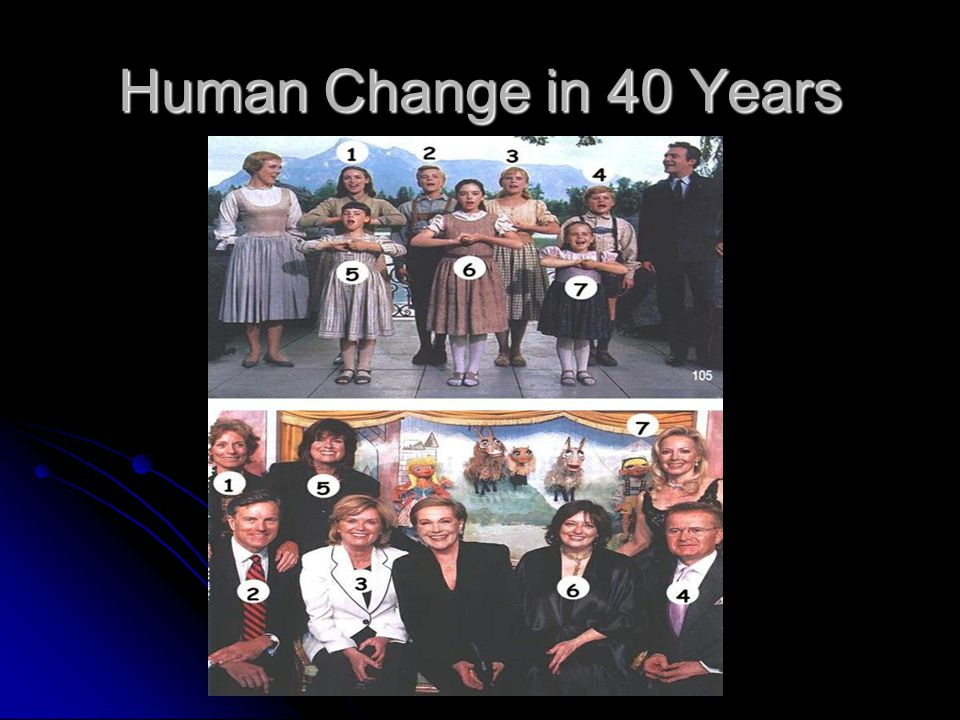 Human Change in 40 Years