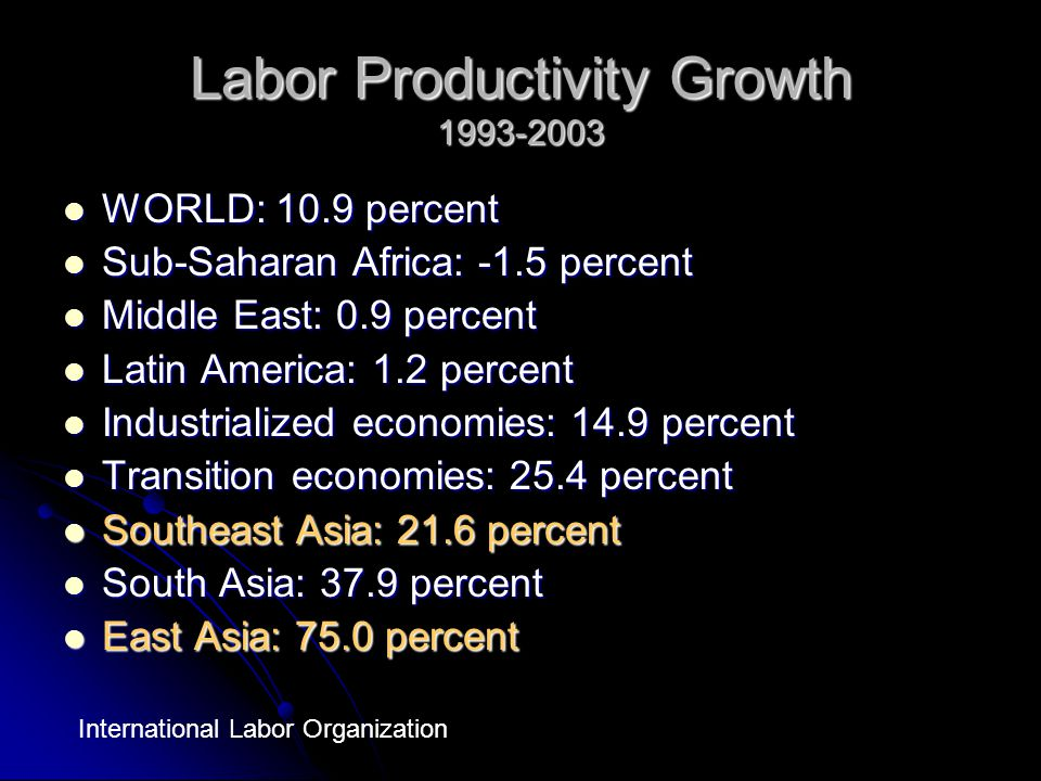Labor Productivity Growth 1993-2003 WORLD: 10.9 percent WORLD: 10.9 percent Sub-Saharan Africa: -1.5 percent Sub-Saharan Africa: -1.5 percent Middle E