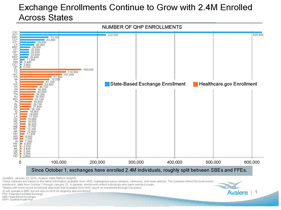 20 DO WE HAVE A GOOD SLIDE SHOWING ENROLLMENT THUS FAR