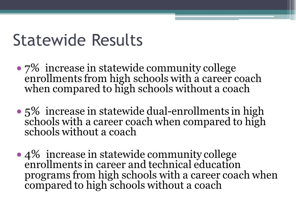 Statewide Results  7% increase in statewide community college enrollments from high schools with a career coach when compared to high schools without a coach  5% increase in statewide dual-enrollments in high schools with a career coach when compared to high schools without a coach  4% increase in statewide community college enrollments in career and technical education programs from high schools with a career coach when compared to high schools without a coach