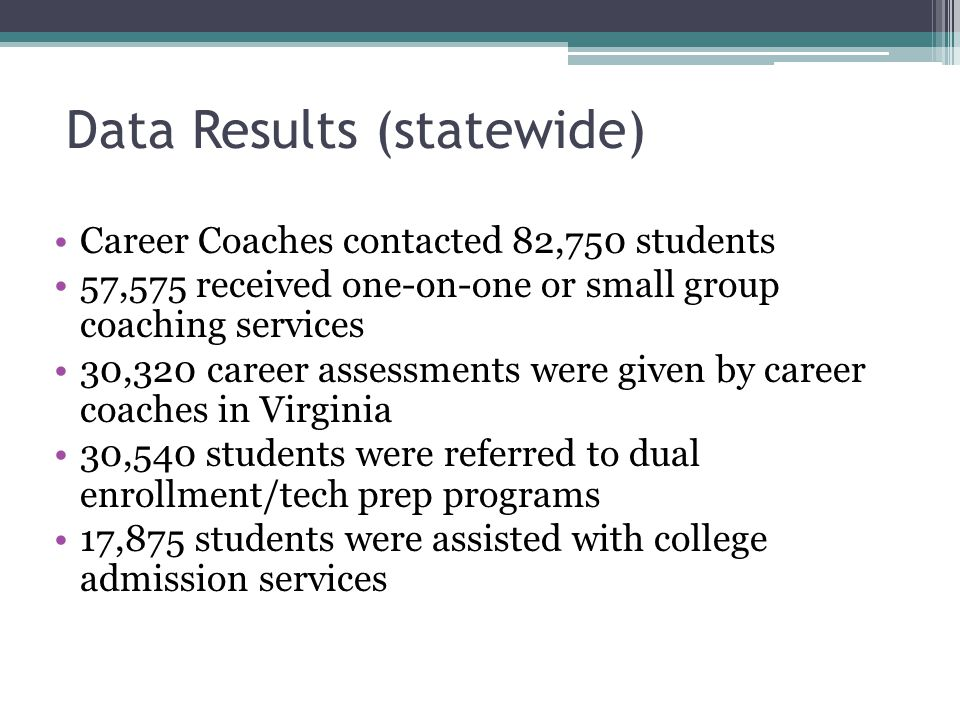Data Results (statewide) Career Coaches contacted 82,750 students 57,575 received one-on-one or small group coaching services 30,320 career assessments were given by career coaches in Virginia 30,540 students were referred to dual enrollment/tech prep programs 17,875 students were assisted with college admission services
