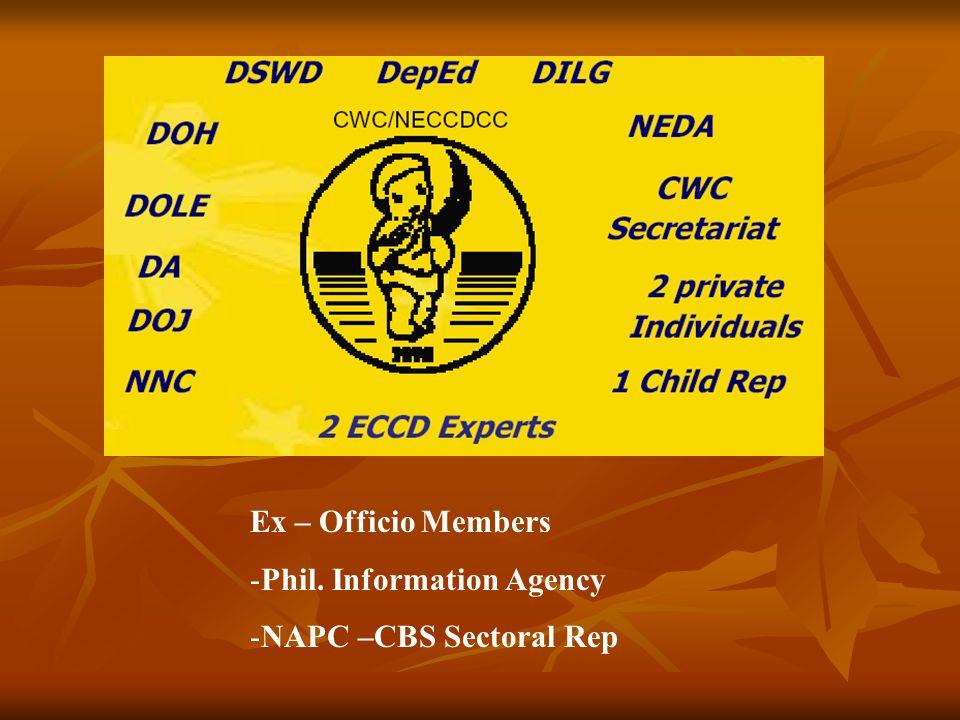 Ex – Officio Members -Phil. Information Agency -NAPC –CBS Sectoral Rep