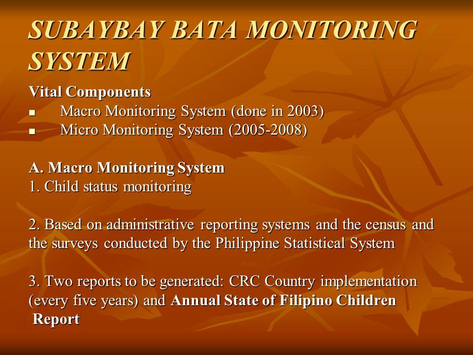 SUBAYBAY BATA MONITORING SYSTEM Vital Components Macro Monitoring System (done in 2003) Macro Monitoring System (done in 2003) Micro Monitoring System