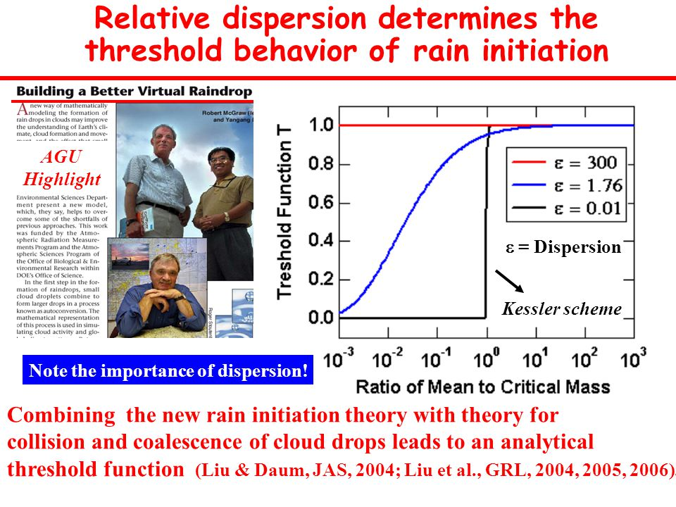 Relative dispersion determines the threshold behavior of rain initiation AGU Highlight Combining the new rain initiation theory with theory for collision and coalescence of cloud drops leads to an analytical threshold function (Liu & Daum, JAS, 2004; Liu et al., GRL, 2004, 2005, 2006).