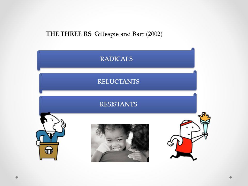 THE THREE RS Gillespie and Barr (2002) RADICALS RESISTANTS RELUCTANTS