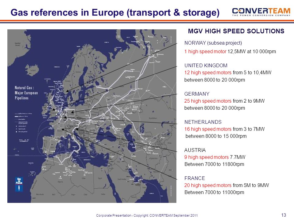 Corporate Presentation - Copyright: CONVERTEAM September 2011 MGV HIGH SPEED SOLUTIONS NORWAY (subsea project) 1 high speed motor 12,5MW at 10 000rpm