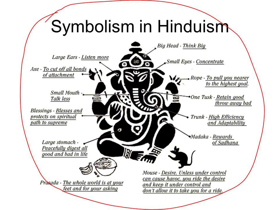 Symbolism in Hinduism