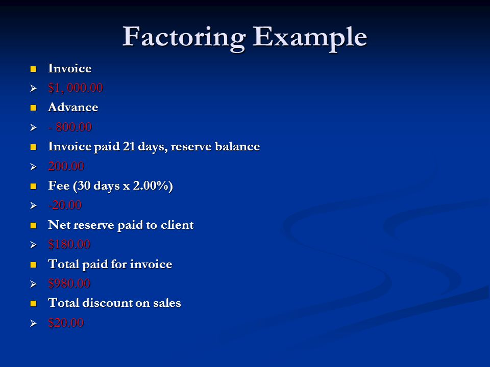 Factoring Example Invoice Invoice  $1, Advance Advance  Invoice paid 21 days, reserve balance Invoice paid 21 days, reserve balance  Fee (30 days x 2.00%) Fee (30 days x 2.00%)  Net reserve paid to client Net reserve paid to client  $ Total paid for invoice Total paid for invoice  $ Total discount on sales Total discount on sales  $20.00