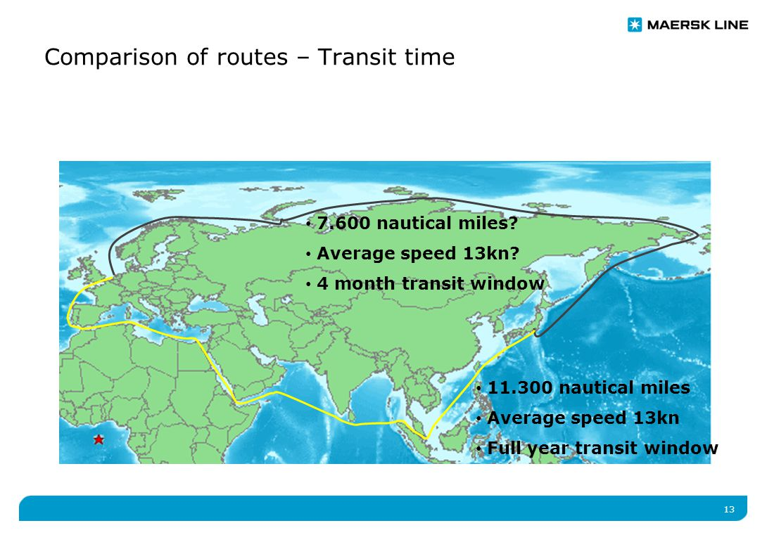 13 Comparison of routes – Transit time nautical miles.