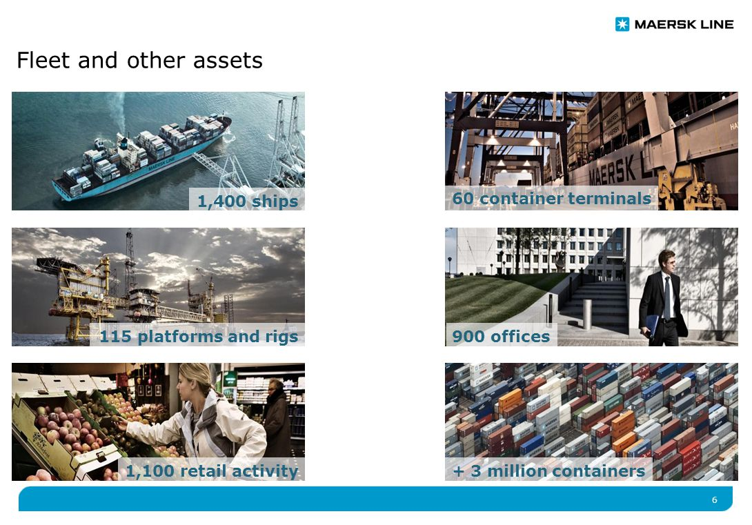 6 1,400 ships 60 container terminals 115 platforms and rigs900 offices 1,100 retail activity+ 3 million containers Fleet and other assets