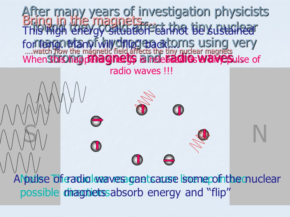 This tiny pulse of radio waves that can be detected and analysed.