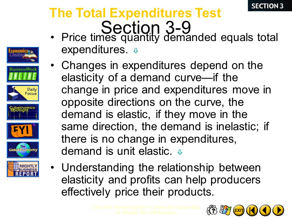Section 3-9 Click the mouse button or press the Space Bar to display the information. Price times quantity demanded equals total expenditures.  Chang
