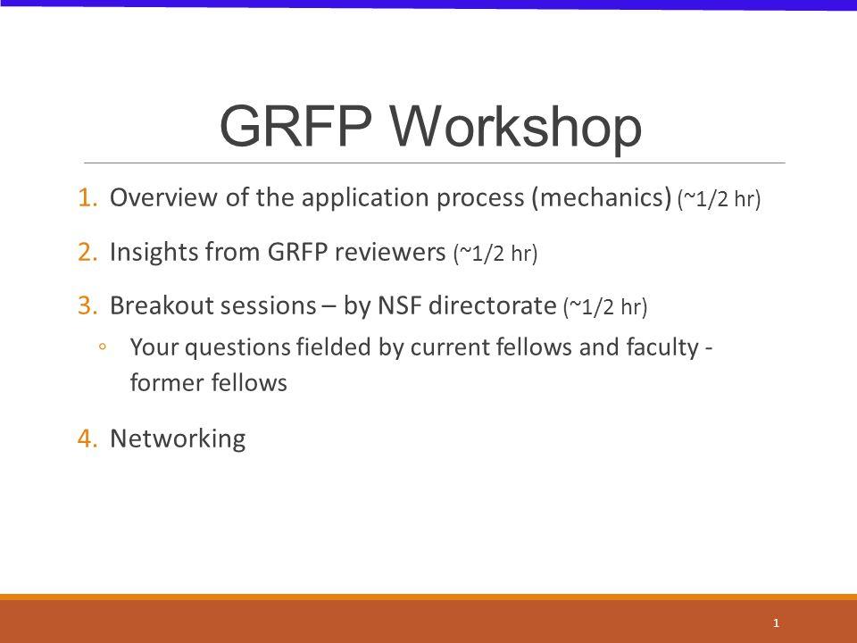 Know the application Register to create GRF account in FASTLANE ◦https://www.fastlane.nsf.gov/grfp/Login.dohttps://www.fastlane.nsf.gov/grfp/Login.do 12