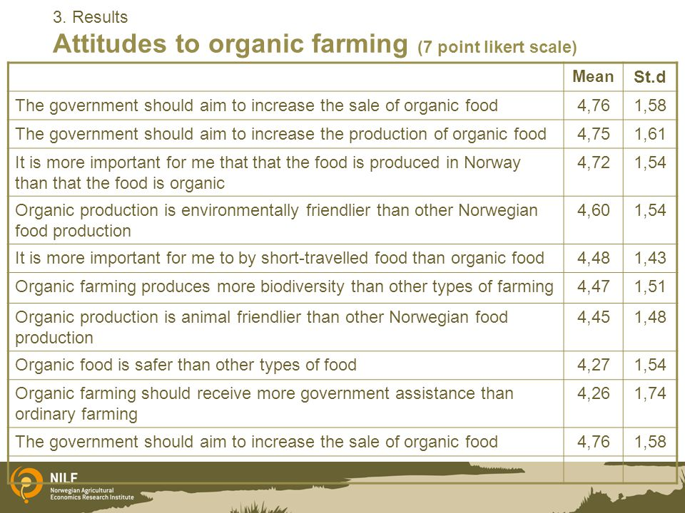 3. Results Attitudes to organic farming (7 point likert scale) Mean St.d The government should aim to increase the sale of organic food4,761,58 The go