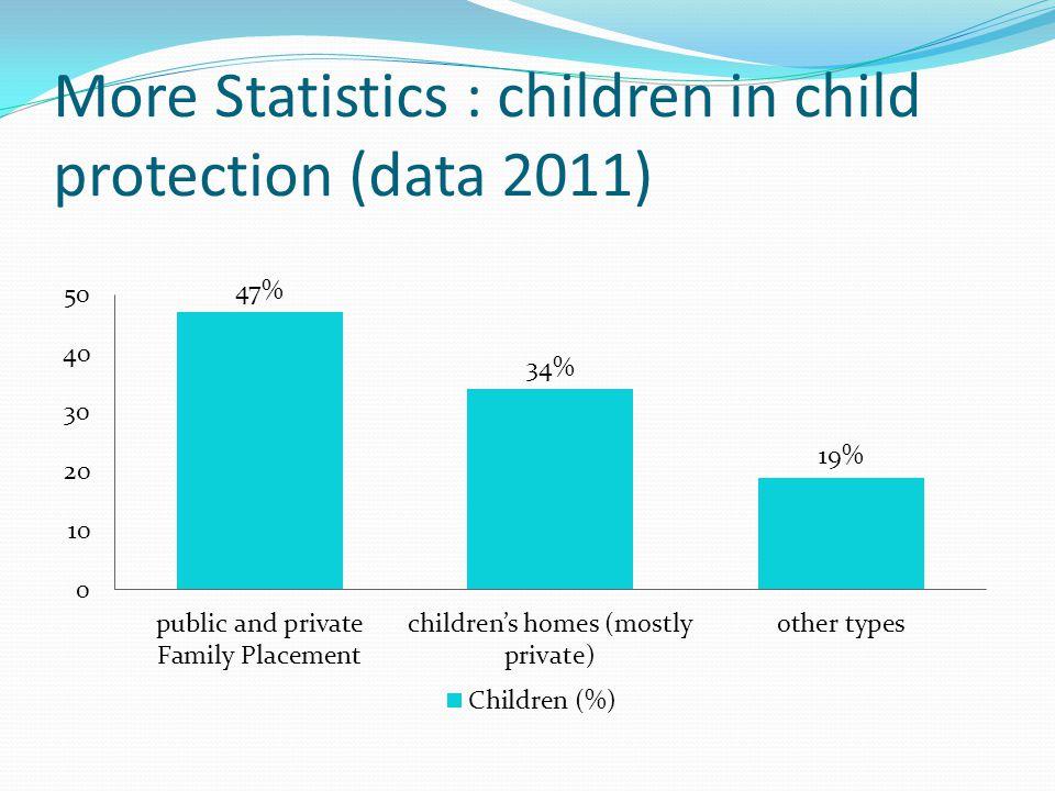 More statistics : foster parents 56000 Family Assistants in France (65 million inhabitants)